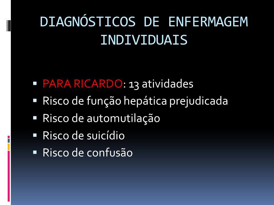 DIAGNÓSTICOS DE ENFERMAGEM INDIVIDUAIS