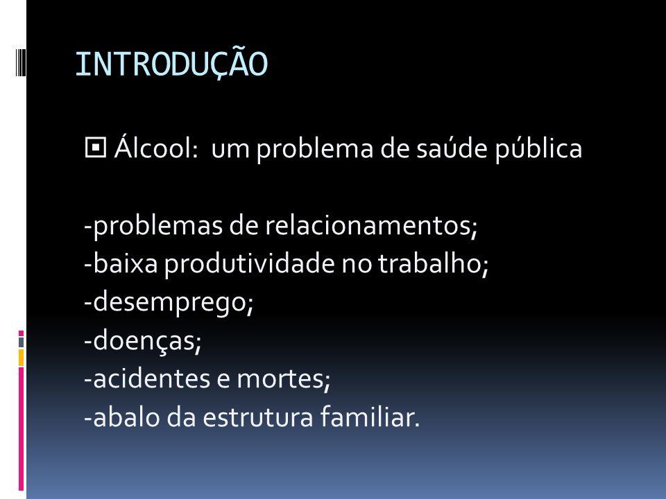 INTRODUÇÃO Álcool: um problema de saúde pública
