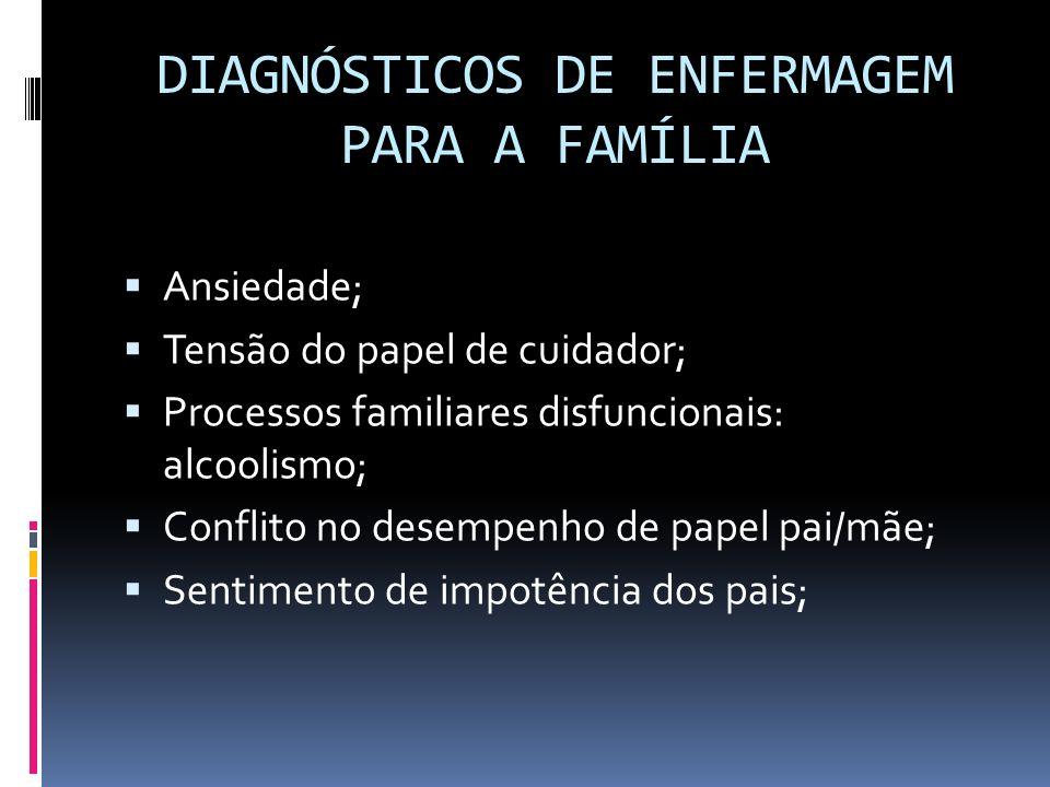 DIAGNÓSTICOS DE ENFERMAGEM PARA A FAMÍLIA