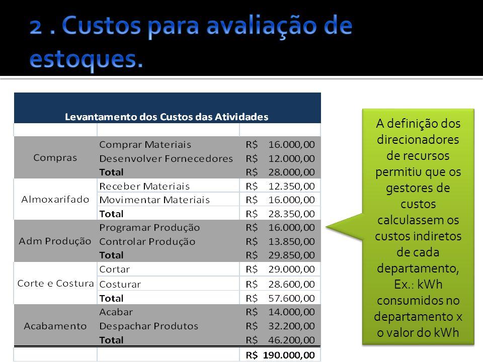 2 . Custos para avaliação de estoques.