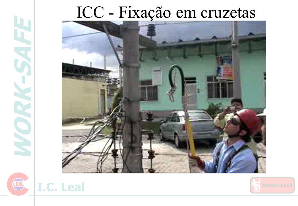 ICC - Fixação em cruzetas