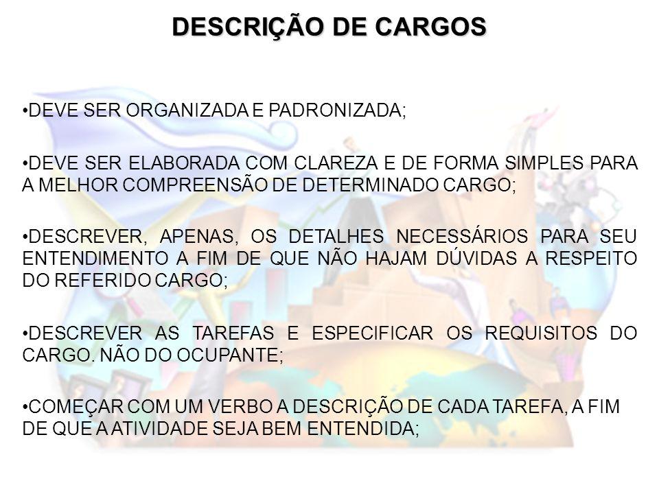 DESCRIÇÃO DE CARGOS DEVE SER ORGANIZADA E PADRONIZADA;