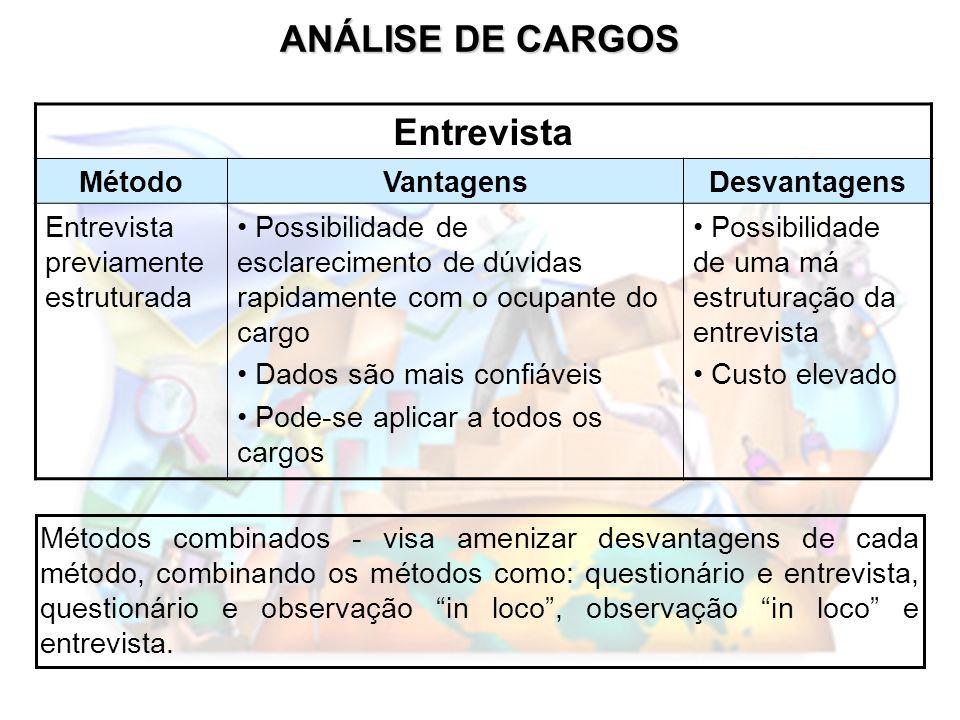 ANÁLISE DE CARGOS Entrevista
