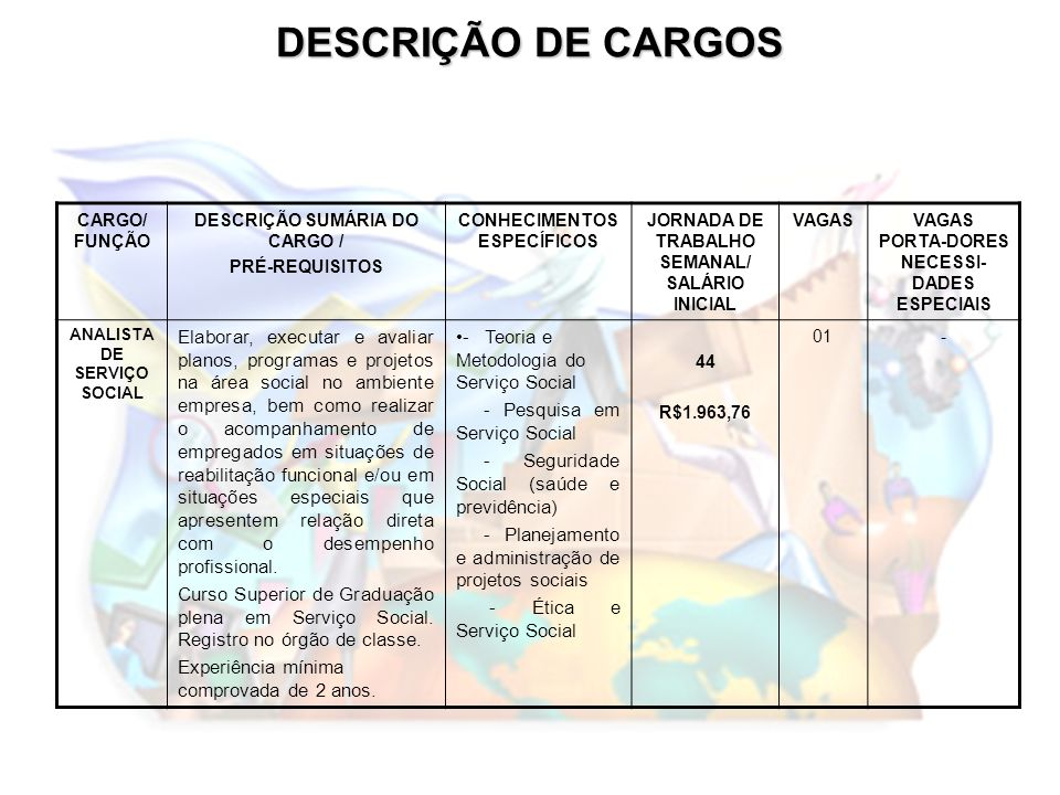 DESCRIÇÃO DE CARGOS CARGO/ FUNÇÃO. DESCRIÇÃO SUMÁRIA DO CARGO / PRÉ-REQUISITOS. CONHECIMENTOS ESPECÍFICOS.