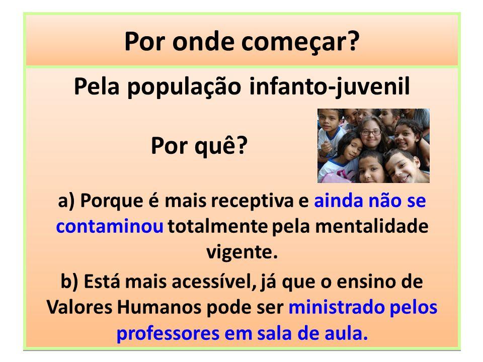 Pela população infanto-juvenil