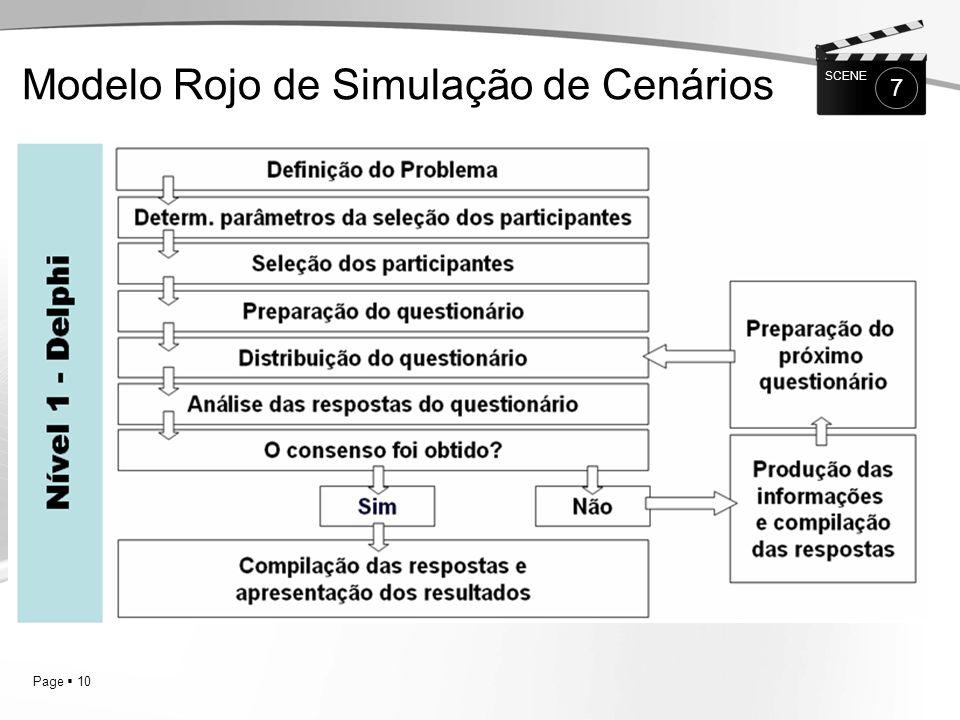 Modelo Rojo de Simulação de Cenários