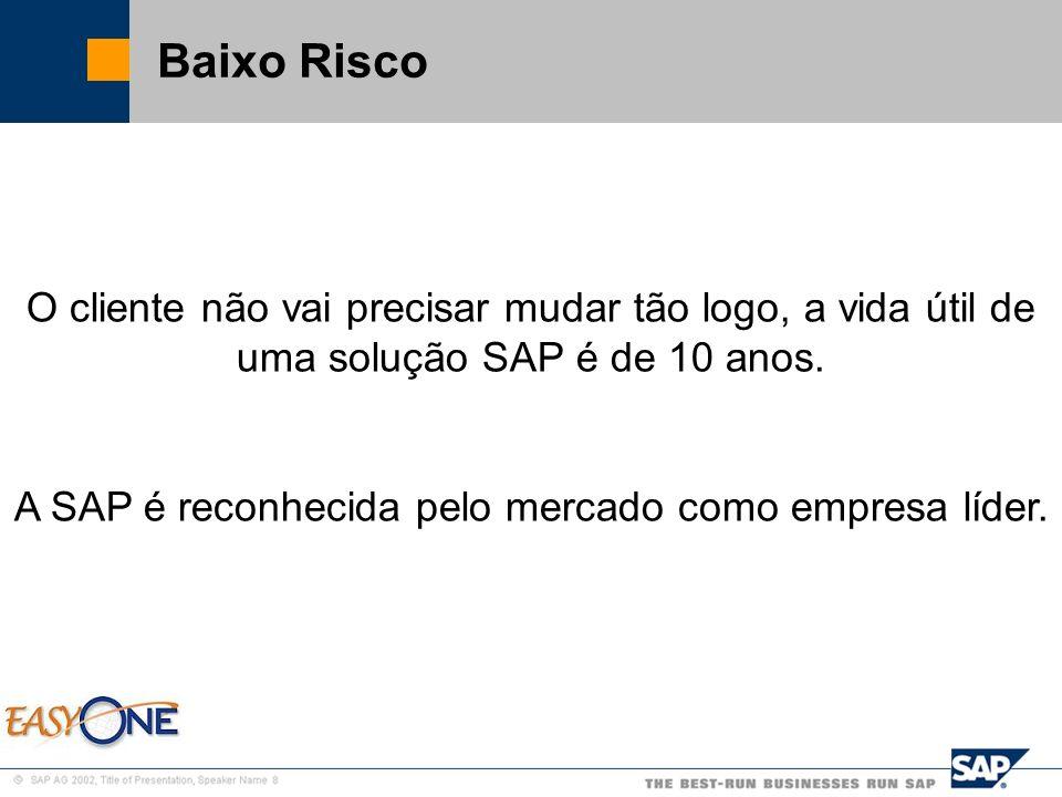 A SAP é reconhecida pelo mercado como empresa líder.