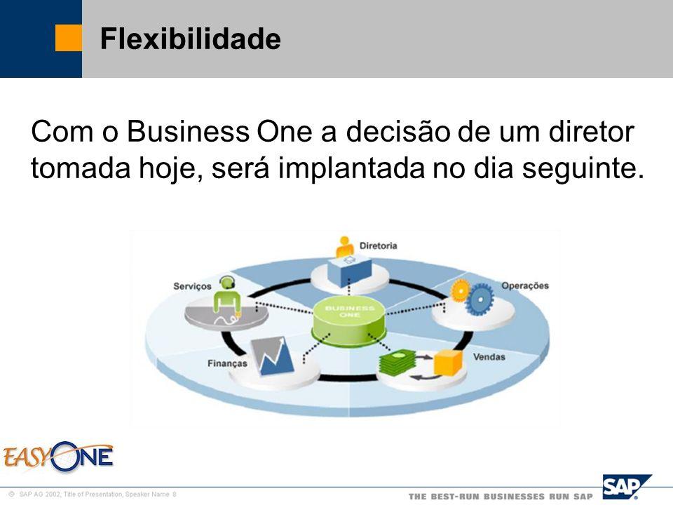 Flexibilidade Com o Business One a decisão de um diretor tomada hoje, será implantada no dia seguinte.