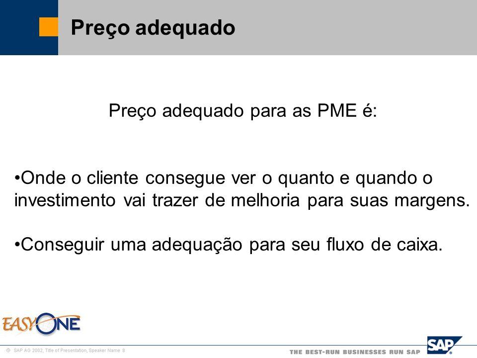 Preço adequado para as PME é: