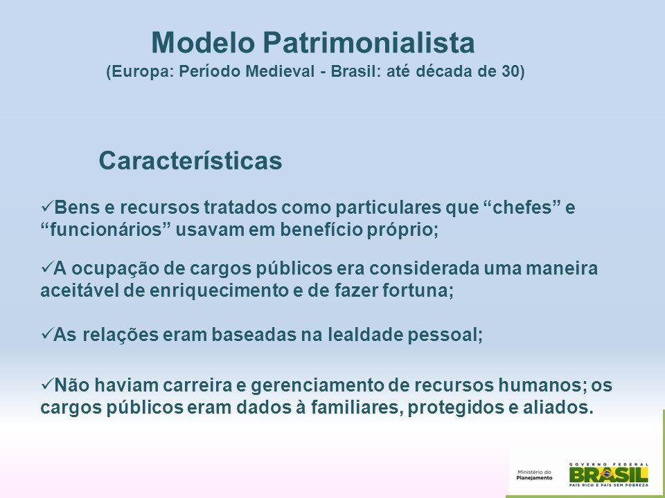 Modelo Patrimonialista (Europa: Período Medieval - Brasil: até década de 30)