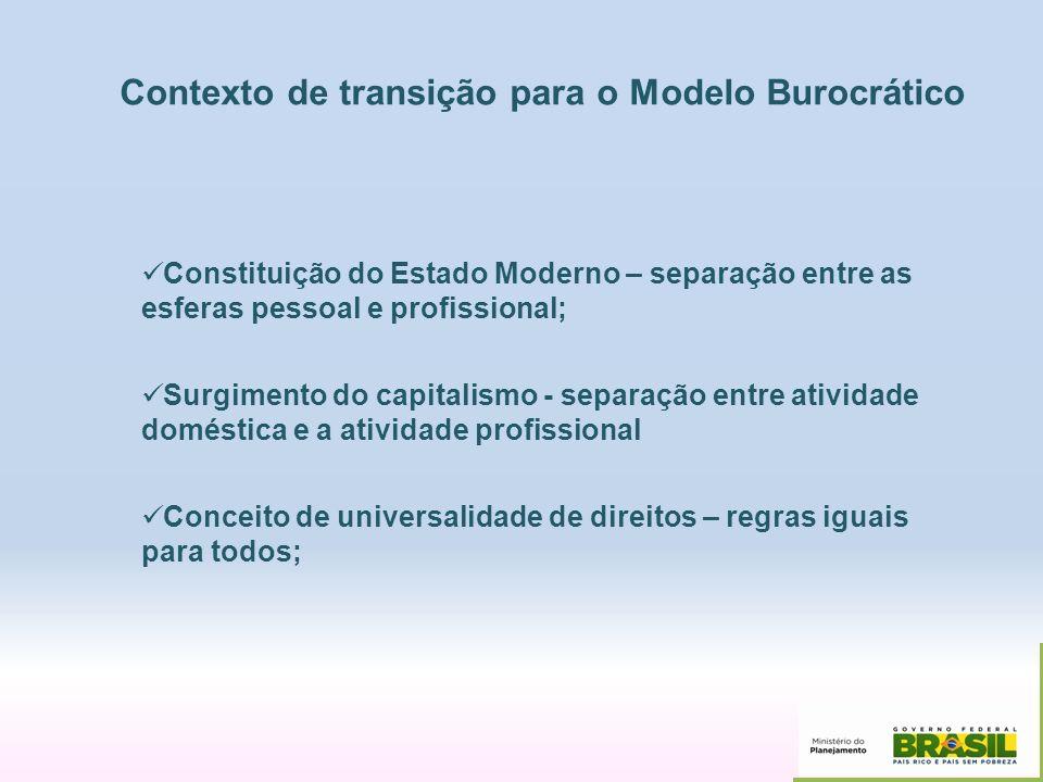 Contexto de transição para o Modelo Burocrático