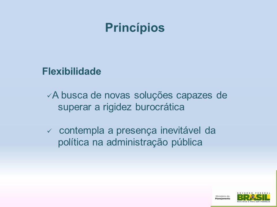 Princípios Flexibilidade superar a rigidez burocrática