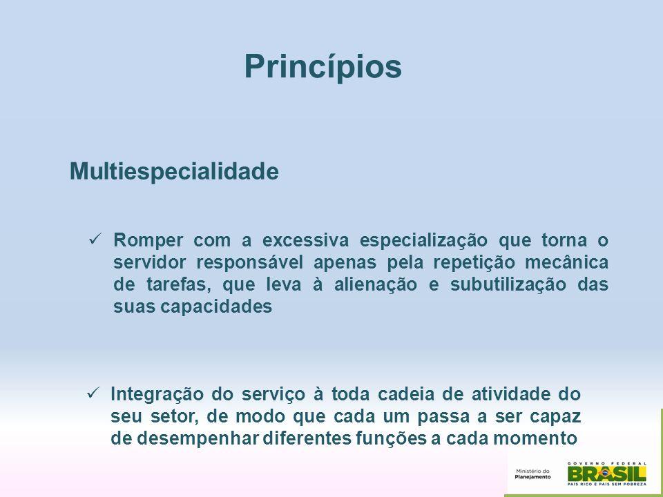 Princípios Multiespecialidade