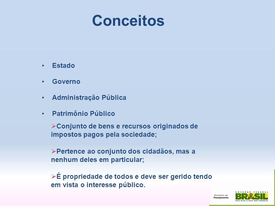 Conceitos Estado Governo Administração Pública Patrimônio Público