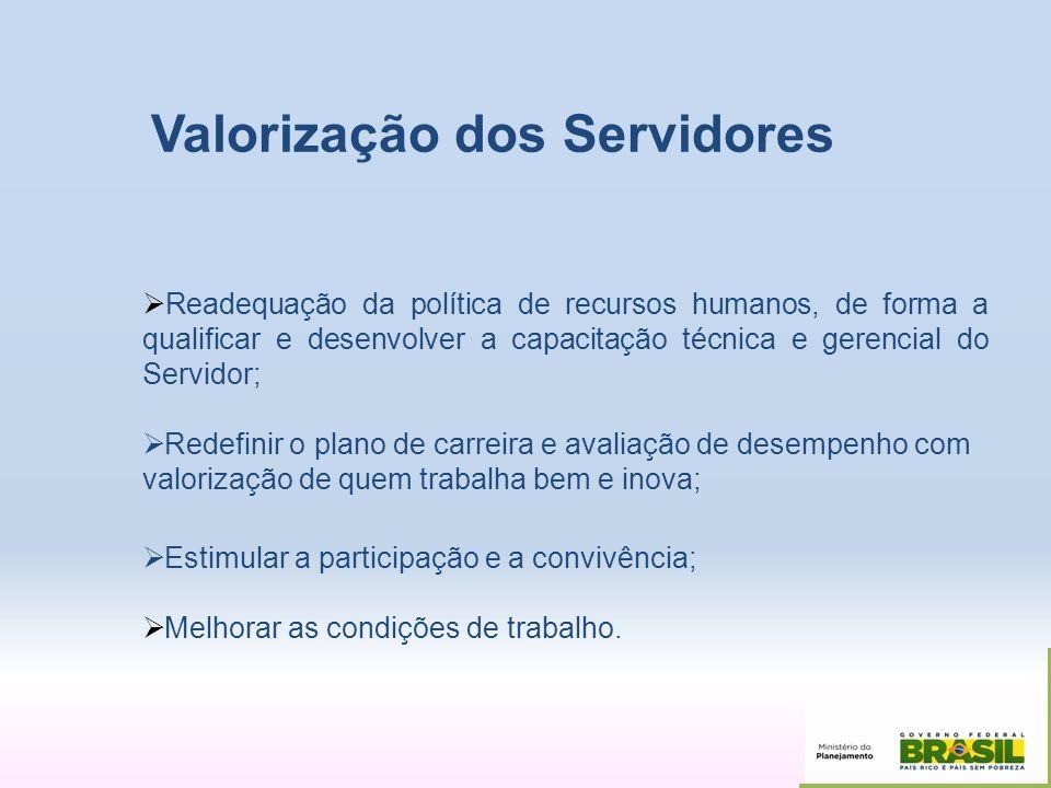 Valorização dos Servidores