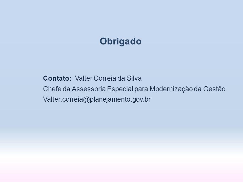 Obrigado Contato: Valter Correia da Silva