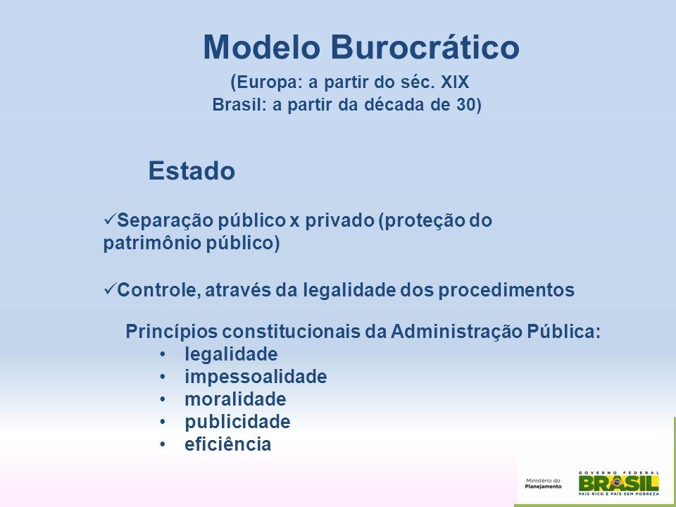 Modelo Burocrático (Europa: a partir do séc