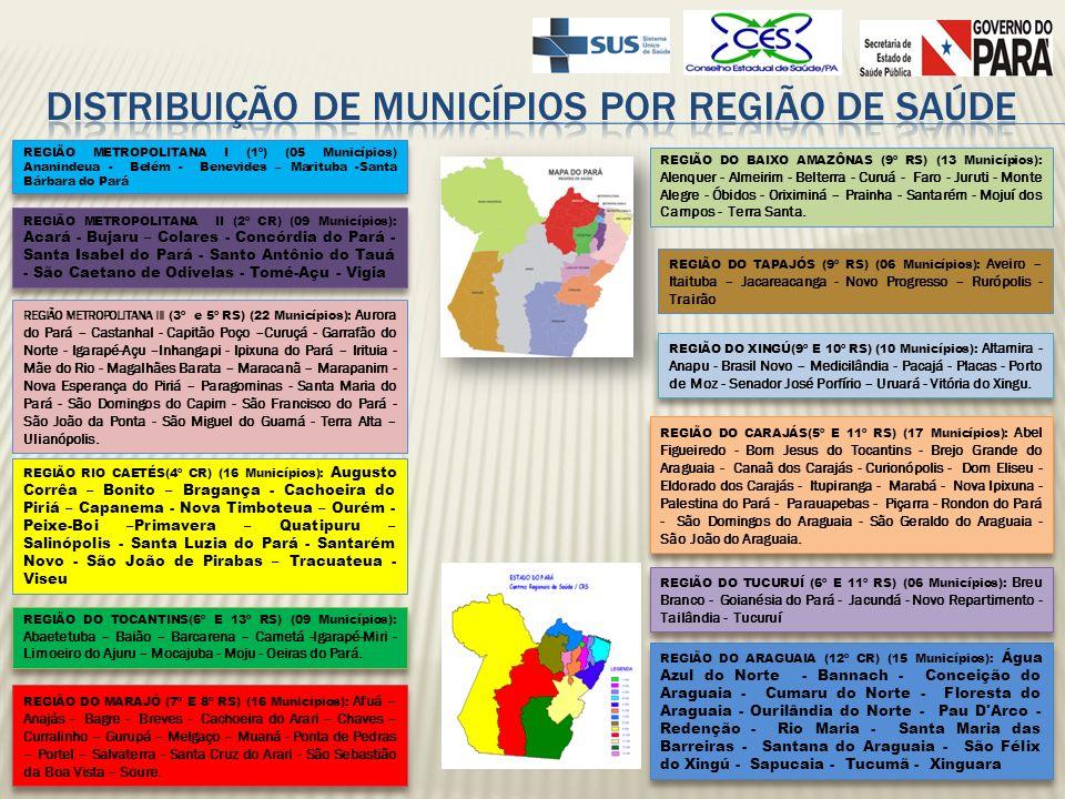 DISTRIBUIÇÃO DE MUNICÍPIOS POR REGIÃO DE SAÚDE