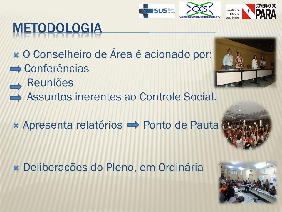 metodologia O Conselheiro de Área é acionado por: Conferências