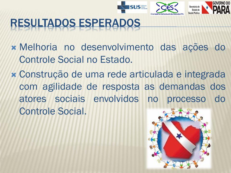 Resultados esperados Melhoria no desenvolvimento das ações do Controle Social no Estado.
