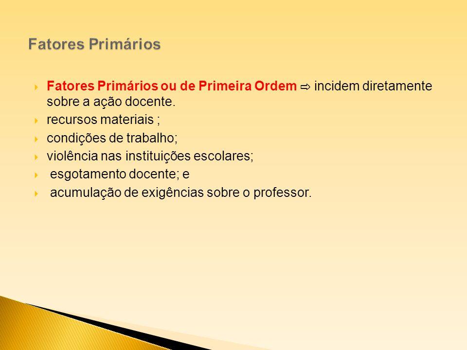 Fatores Primários Fatores Primários ou de Primeira Ordem ⇨ incidem diretamente sobre a ação docente.