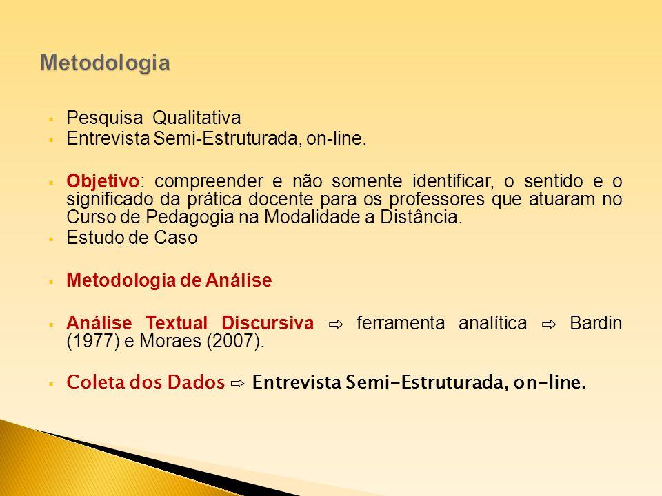 Metodologia Pesquisa Qualitativa Entrevista Semi-Estruturada, on-line.