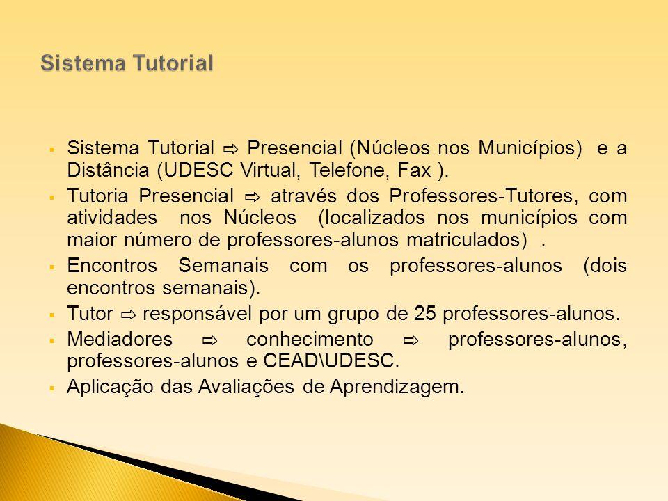 Sistema Tutorial Sistema Tutorial ⇨ Presencial (Núcleos nos Municípios) e a Distância (UDESC Virtual, Telefone, Fax ).