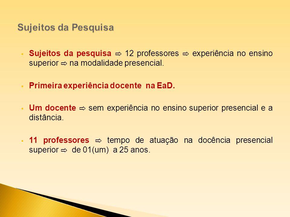 Sujeitos da Pesquisa Sujeitos da pesquisa ⇨ 12 professores ⇨ experiência no ensino superior ⇨ na modalidade presencial.