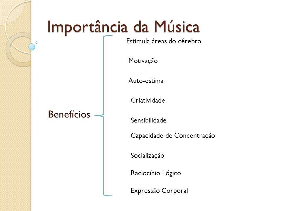 Importância da Música Benefícios Estimula áreas do cérebro Motivação