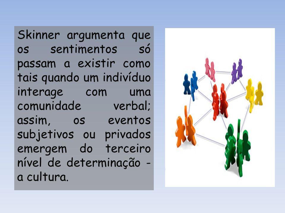 Skinner argumenta que os sentimentos só passam a existir como tais quando um indivíduo interage com uma comunidade verbal; assim, os eventos subjetivos ou privados emergem do terceiro nível de determinação - a cultura.