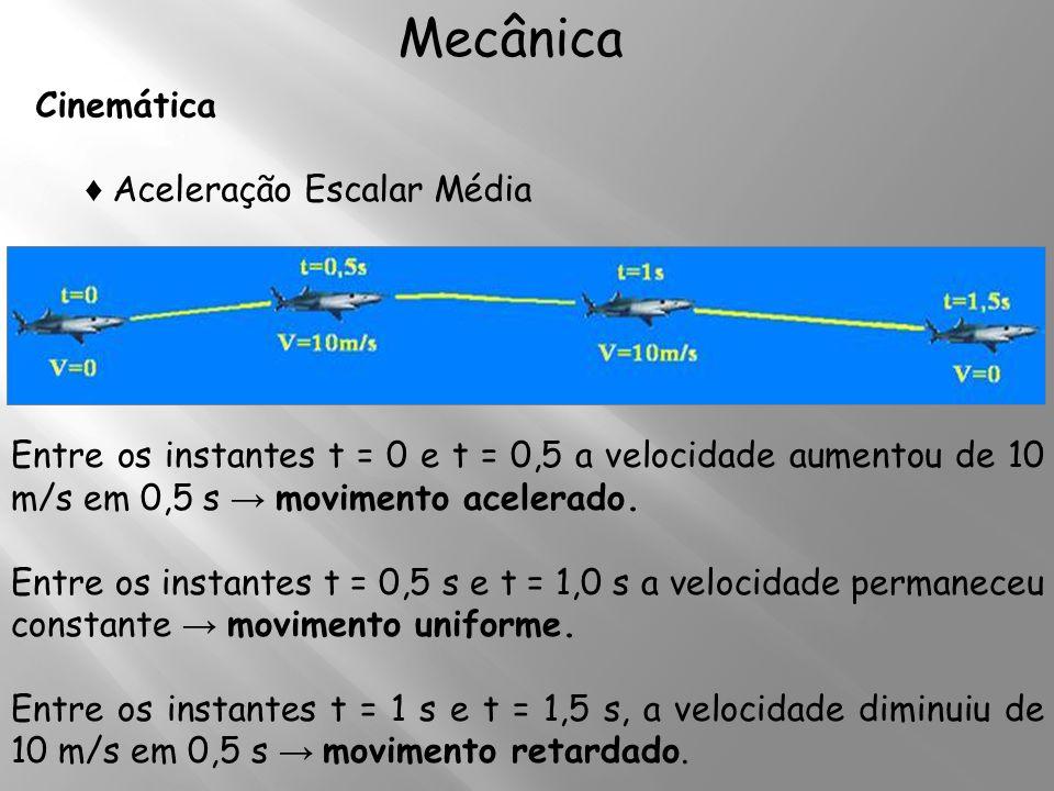 Mecânica Cinemática ♦ Aceleração Escalar Média