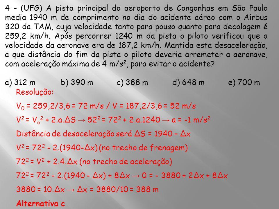 4 - (UFG) A pista principal do aeroporto de Congonhas em São Paulo media 1940 m de comprimento no dia do acidente aéreo com o Airbus 320 da TAM, cuja velocidade tanto para pouso quanto para decolagem é 259,2 km/h. Após percorrer 1240 m da pista o piloto verificou que a velocidade da aeronave era de 187,2 km/h. Mantida esta desaceleração, a que distância do fim da pista o piloto deveria arremeter a aeronave, com aceleração máxima de 4 m/s2, para evitar o acidente