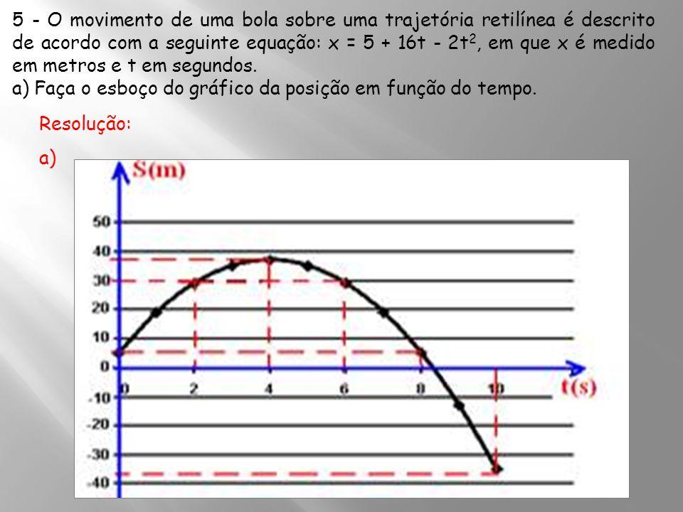 5 - O movimento de uma bola sobre uma trajetória retilínea é descrito de acordo com a seguinte equação: x = 5 + 16t - 2t2, em que x é medido em metros e t em segundos.