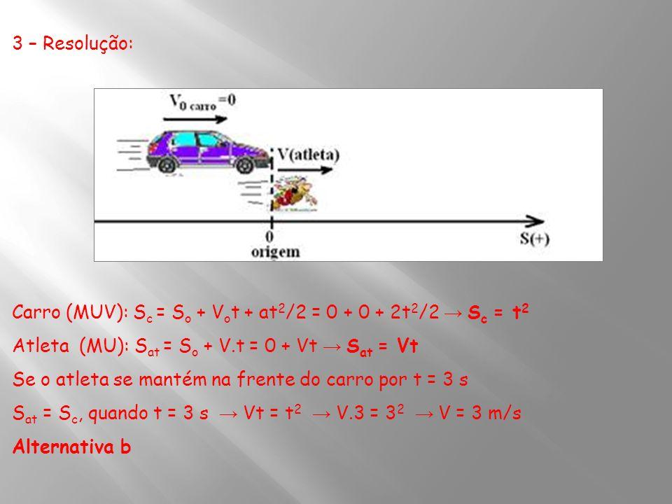 3 – Resolução: Carro (MUV): Sc = So + Vot + at2/2 = 0 + 0 + 2t2/2 → Sc = t2 Atleta (MU): Sat = So + V.t = 0 + Vt → Sat = Vt.