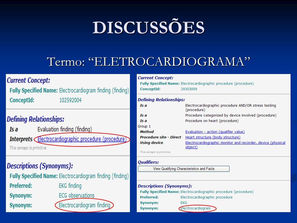 Termo: ELETROCARDIOGRAMA