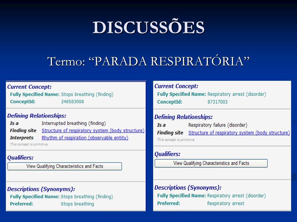 Termo: PARADA RESPIRATÓRIA