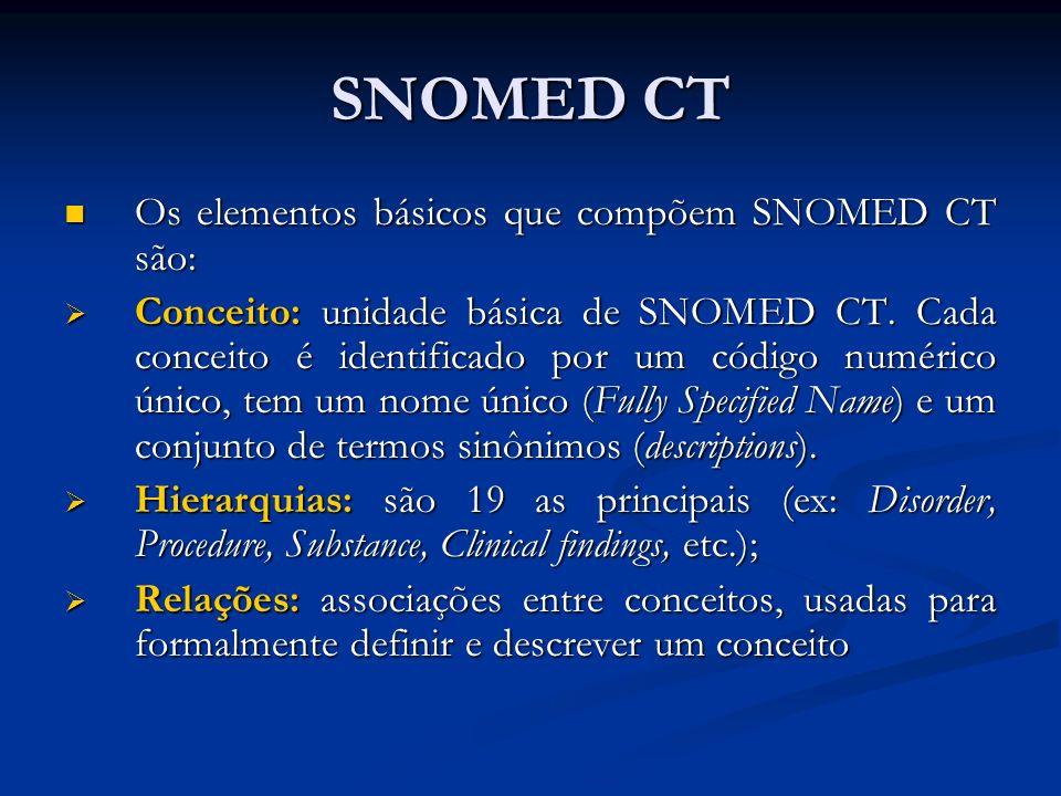 SNOMED CT Os elementos básicos que compõem SNOMED CT são: