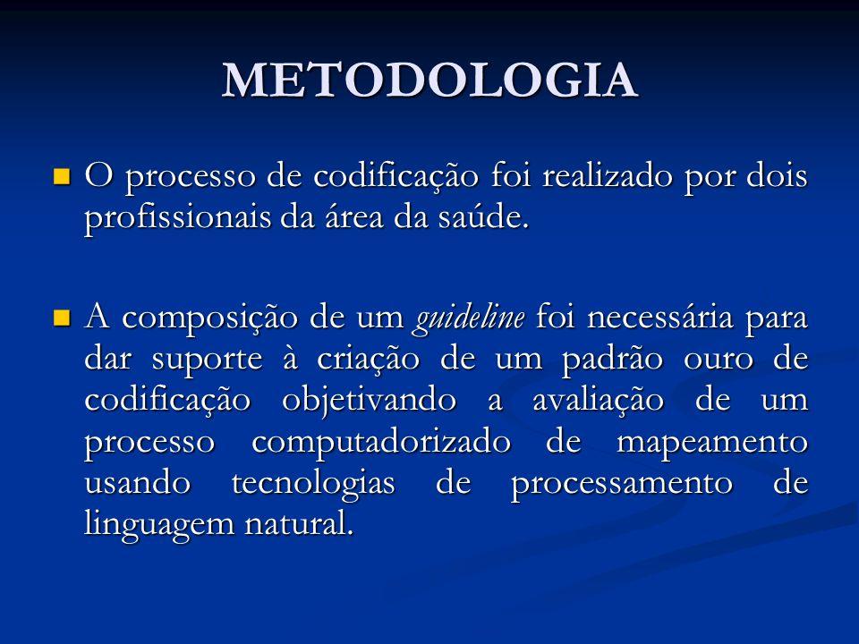 METODOLOGIA O processo de codificação foi realizado por dois profissionais da área da saúde.