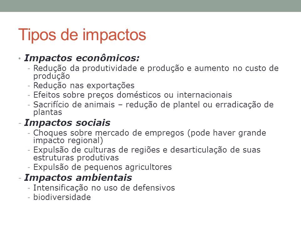 Tipos de impactos Impactos econômicos: Impactos sociais