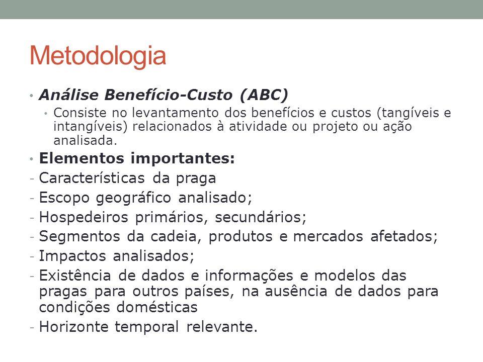 Metodologia Análise Benefício-Custo (ABC) Elementos importantes: