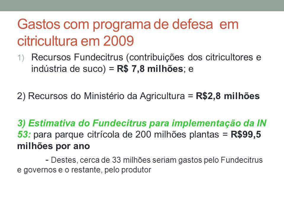 Gastos com programa de defesa em citricultura em 2009