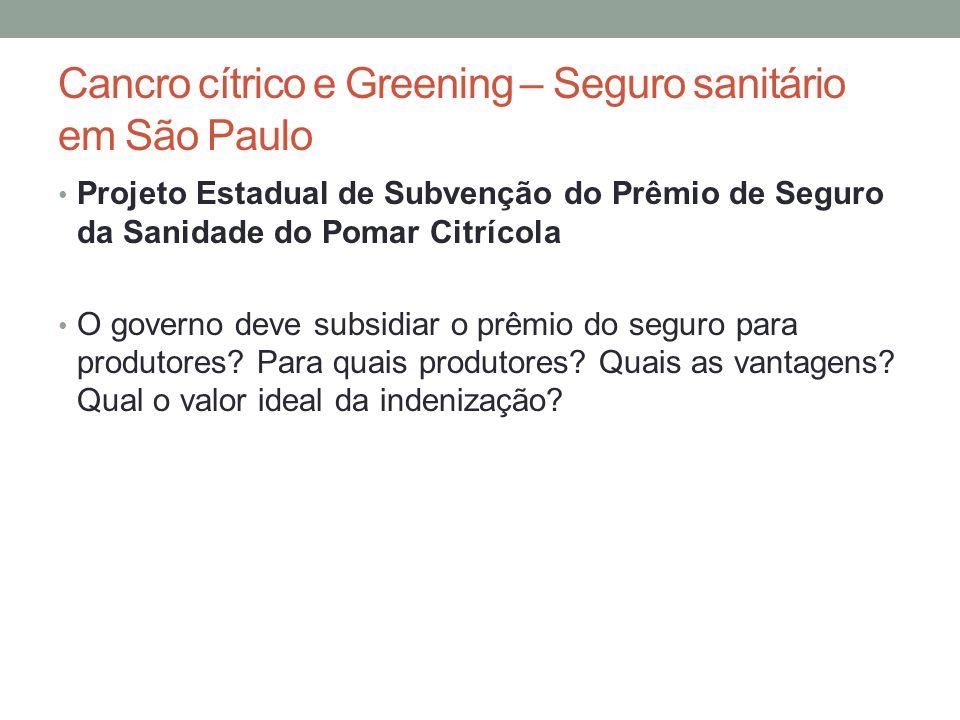 Cancro cítrico e Greening – Seguro sanitário em São Paulo