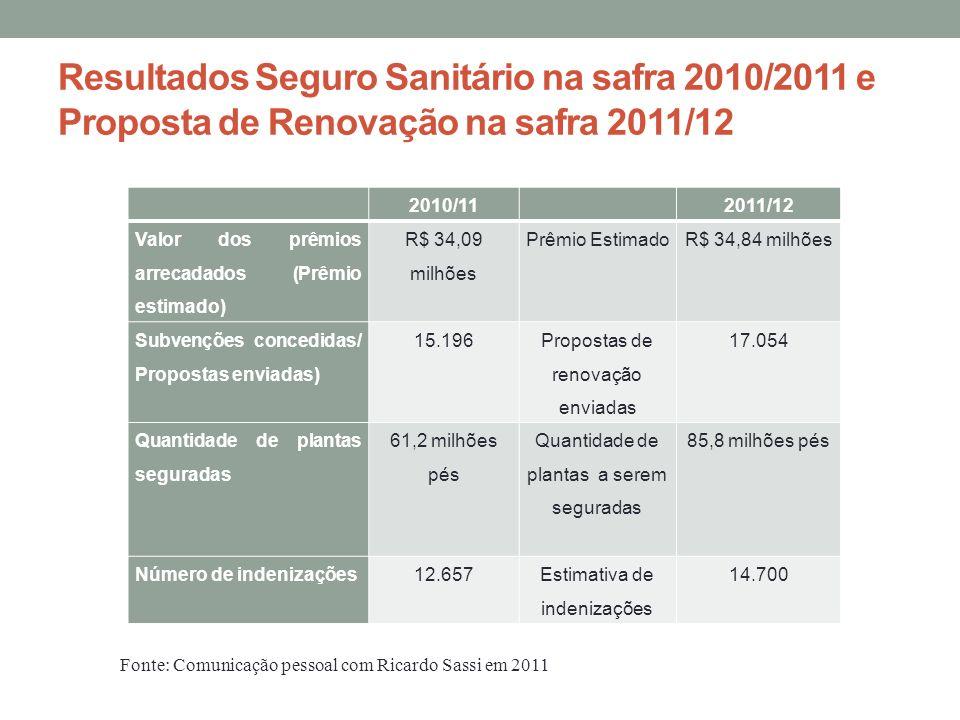 Resultados Seguro Sanitário na safra 2010/2011 e Proposta de Renovação na safra 2011/12