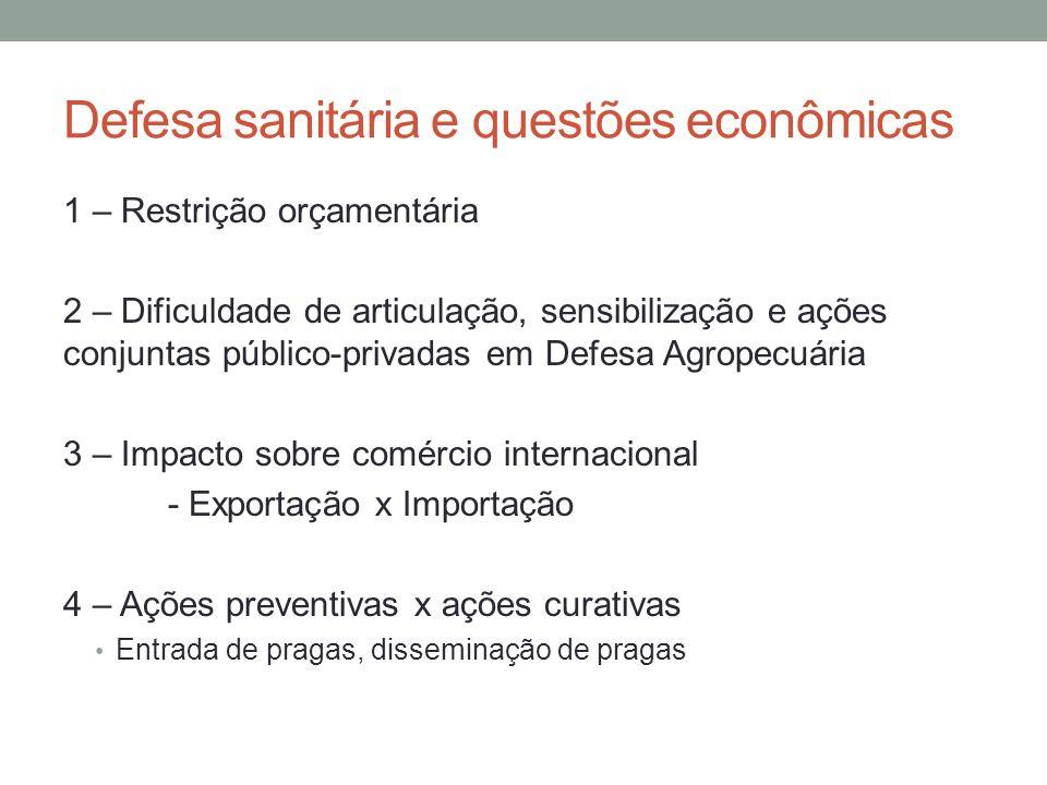 Defesa sanitária e questões econômicas