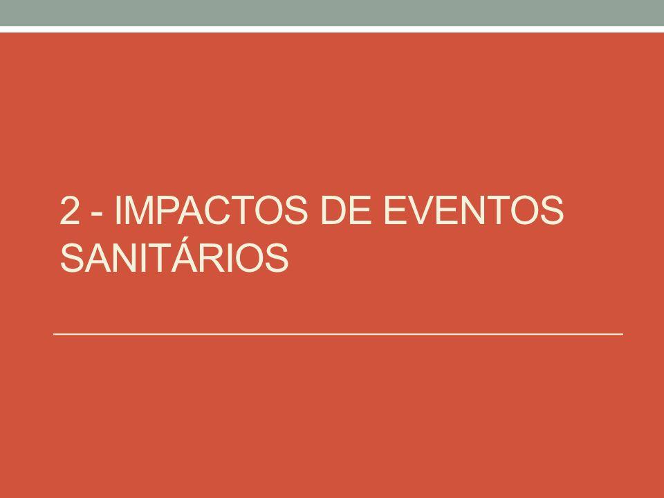 2 - Impactos de eventos sanitários