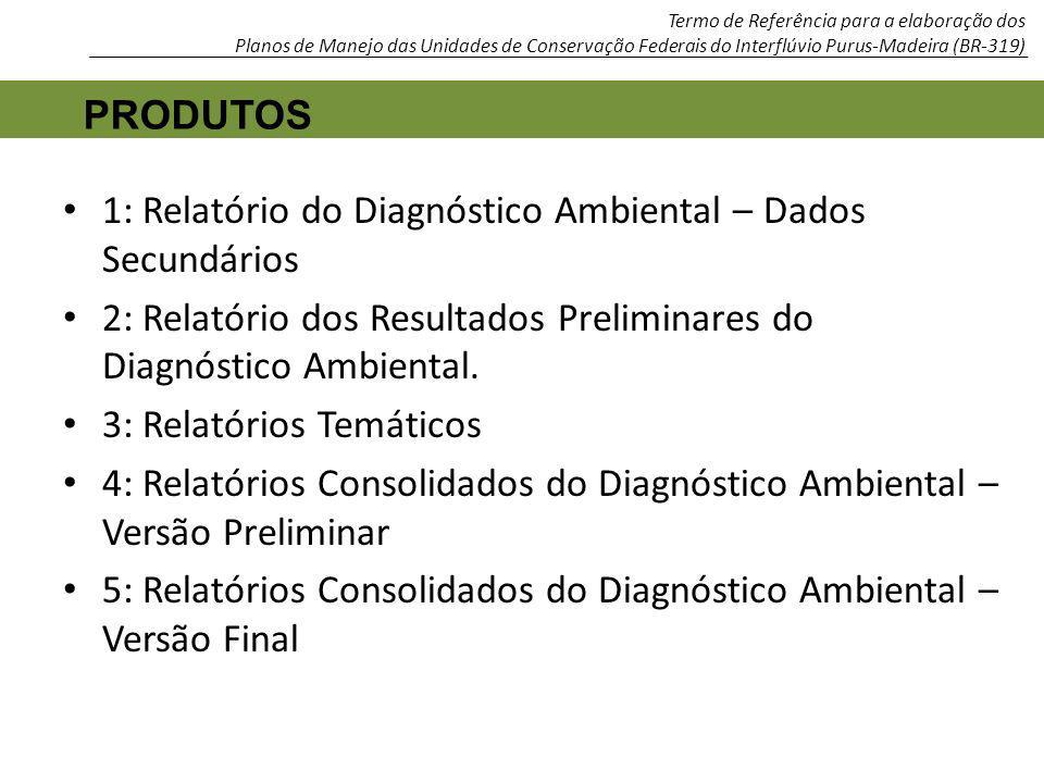 1: Relatório do Diagnóstico Ambiental – Dados Secundários