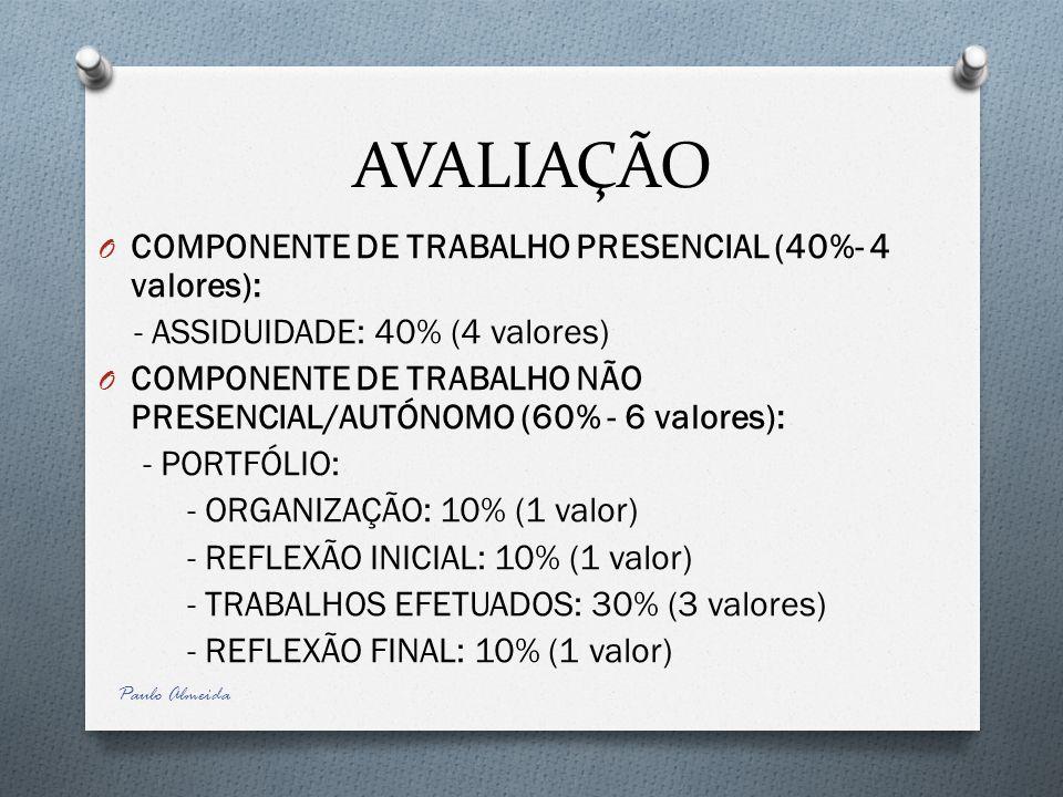 AVALIAÇÃO COMPONENTE DE TRABALHO PRESENCIAL (40%- 4 valores):