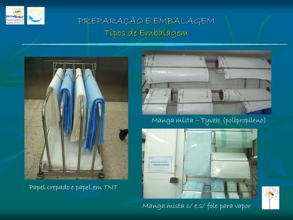 PREPARAÇÃO E EMBALAGEM Tipos de Embalagem