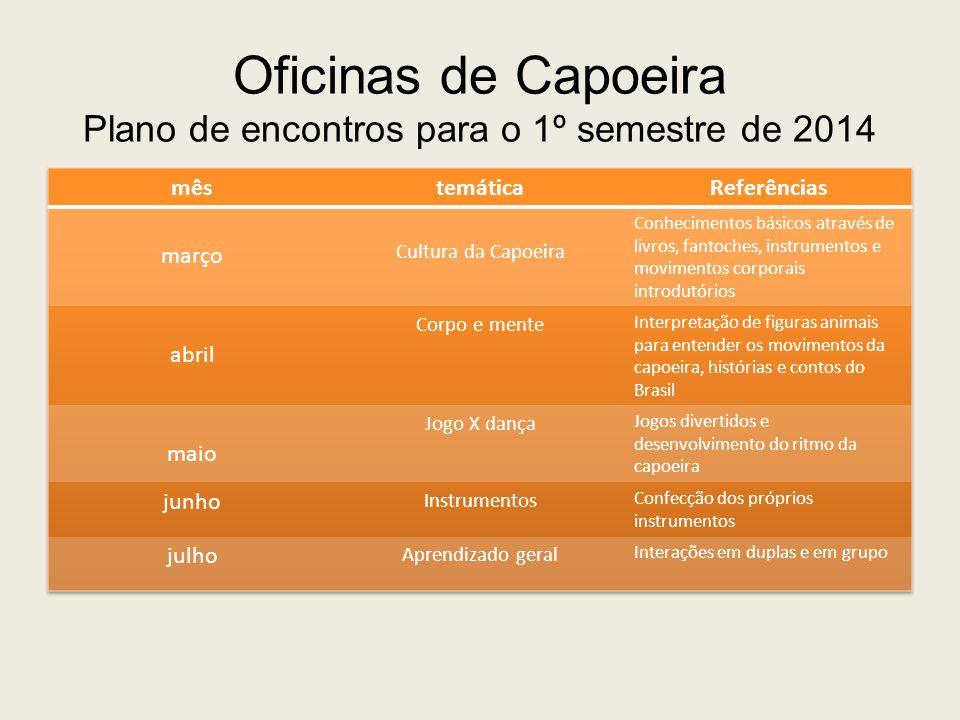 Oficinas de Capoeira Plano de encontros para o 1º semestre de 2014
