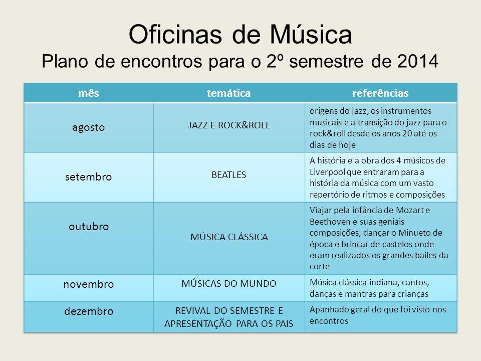 Oficinas de Música Plano de encontros para o 2º semestre de 2014